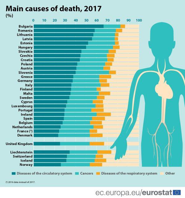 смъртност