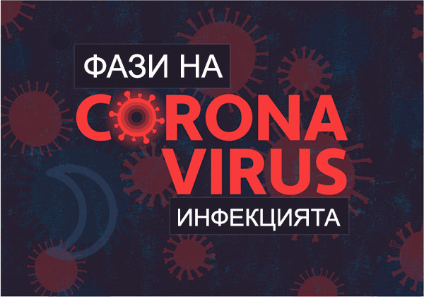 коронавирус - фази